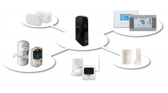 Smart Home Eco Systems A Z Z Is For Z Wave Zigbee