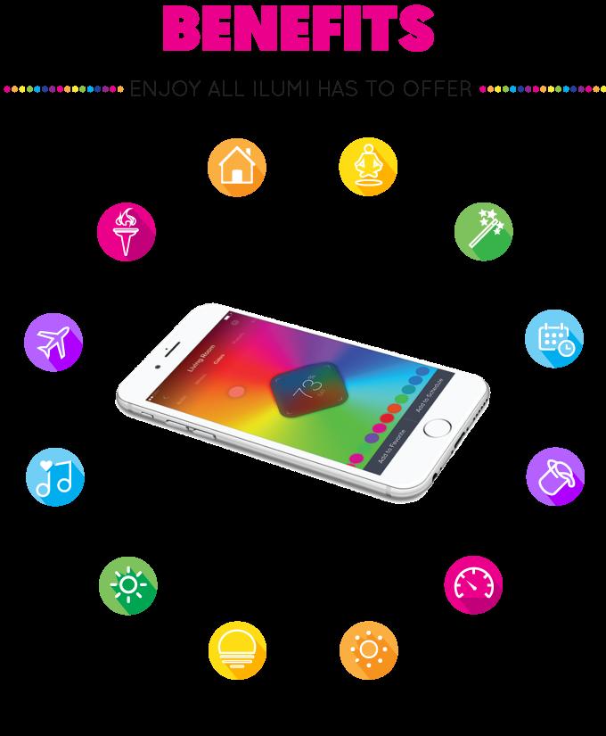 ilumi App Capabilities