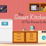 Smart Kitchen of the Future Featured Image