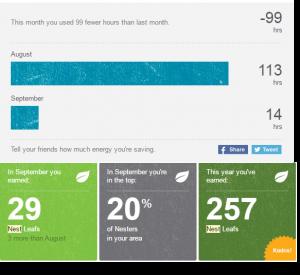 Nest energy usage